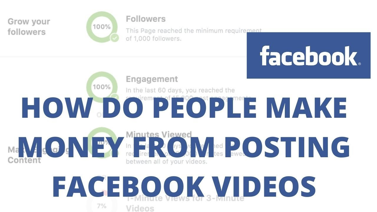 How to enable Monetize and earn money from Your Facebook page Videos